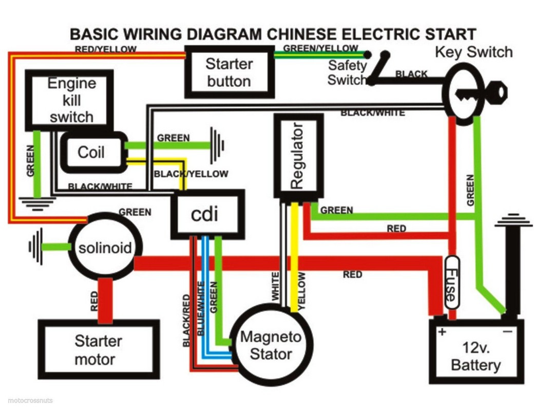 2006 Buyang 110cc Atv Wiring Diagram - Wiring Diagram K7 on