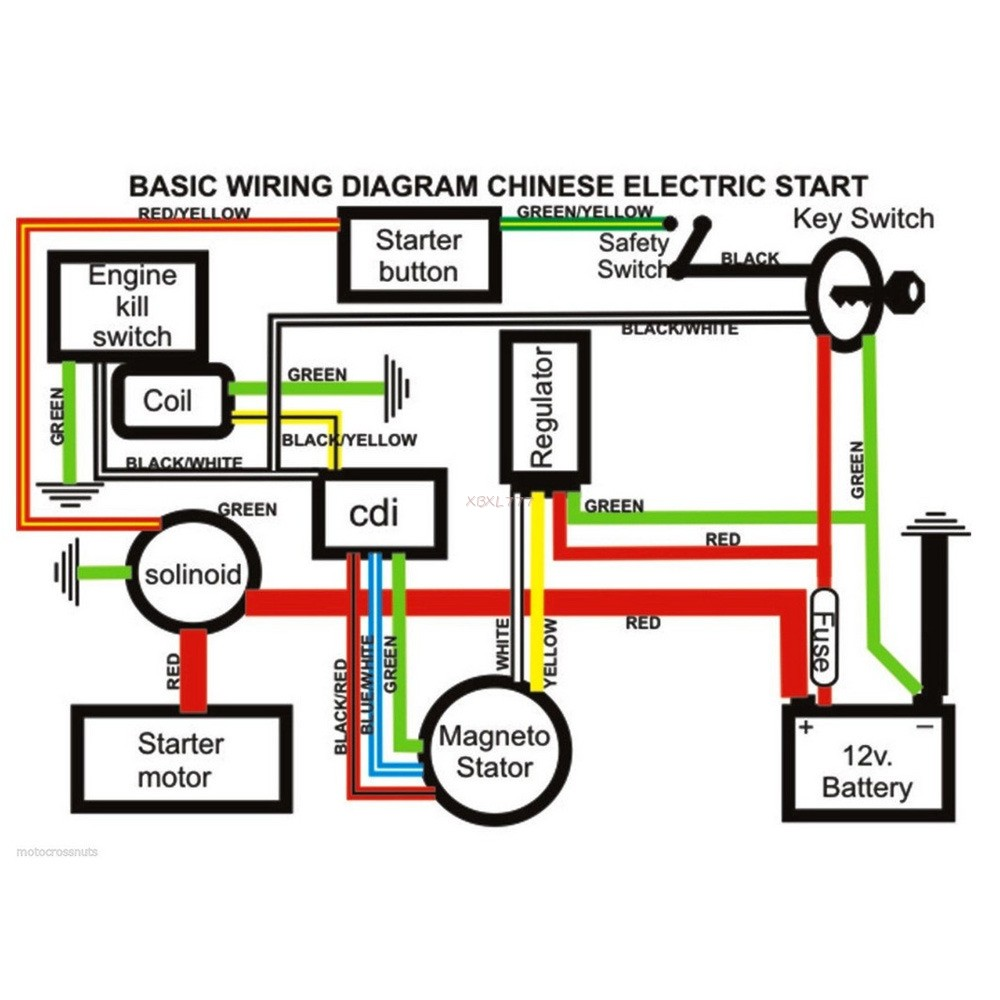 90cc Chinese Atv Wiring Diagram Auto Electrical Wiring Diagram GM Ignition  Module Wiring Chinese Atv Ignition Schematic