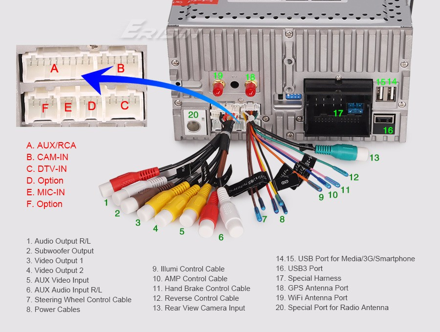 Vauxhall Omega Radio Wiring Diagram - Block And Schematic Diagrams •