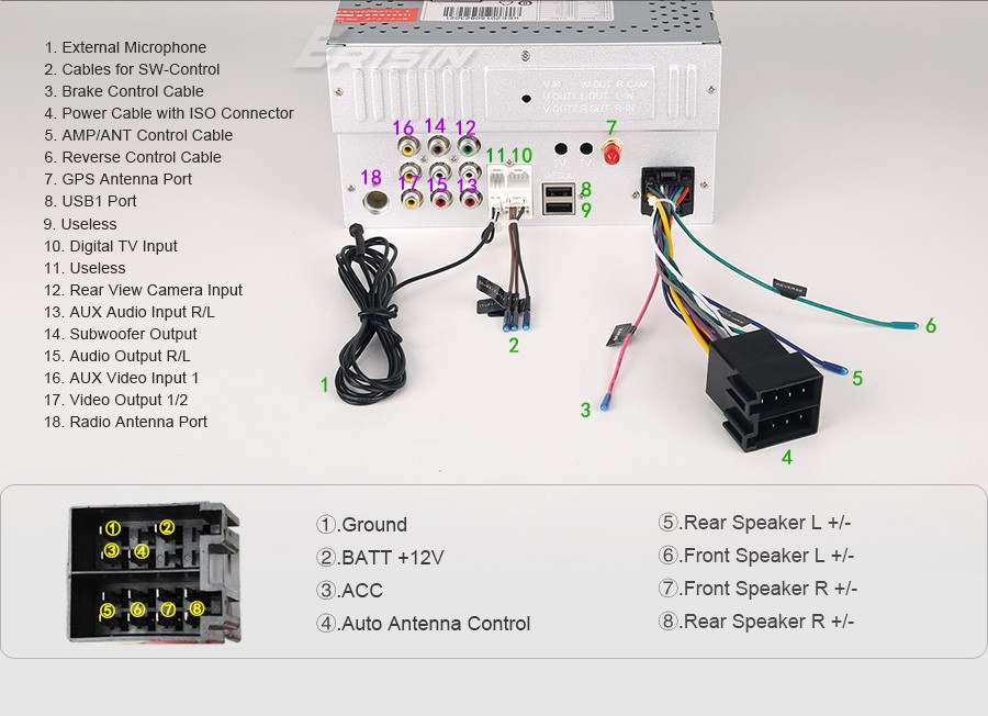 2 Din Wiring Diagram - Wiring Diagram NL
