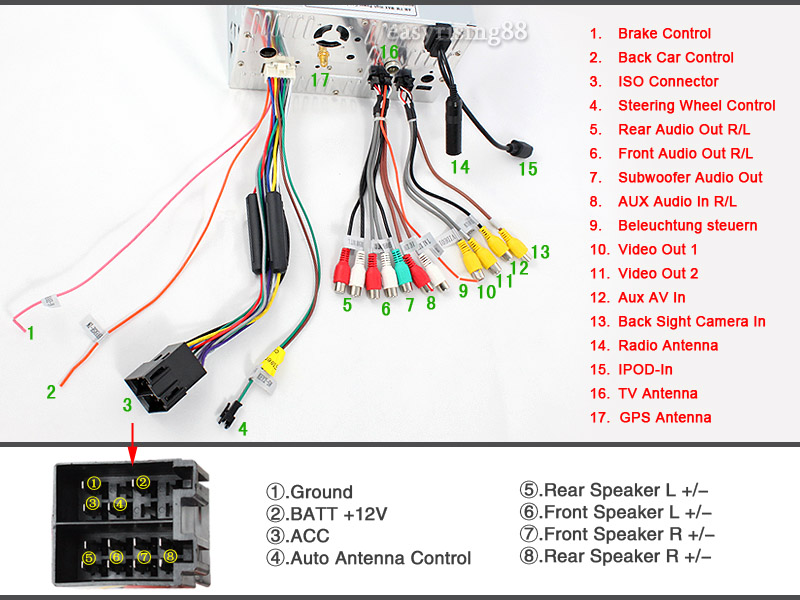 head unit wiring harness wiring diagram todays