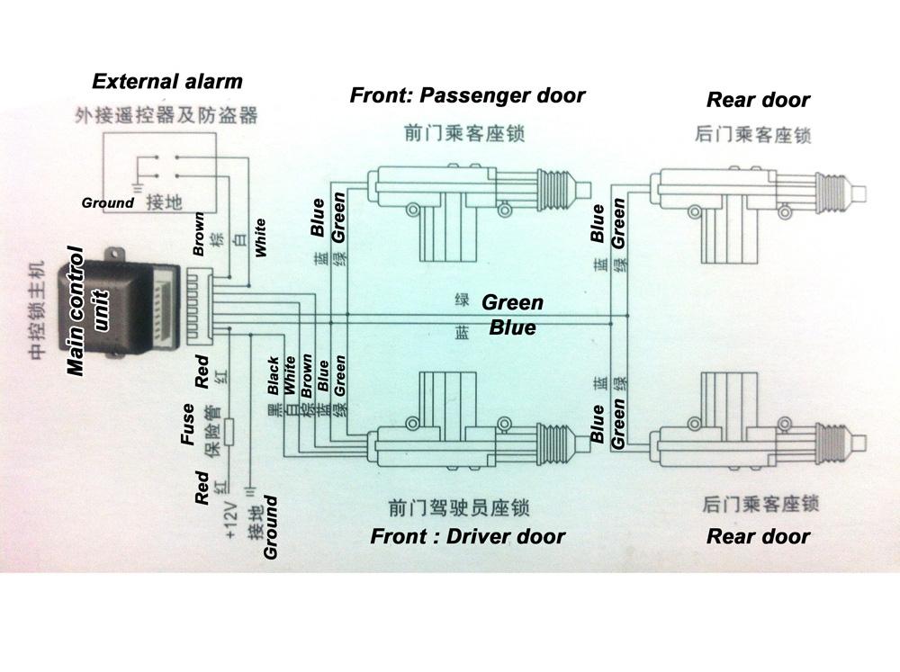 Remote Central Locking Car Central Lock Wiring Wiring Diagram Schema
