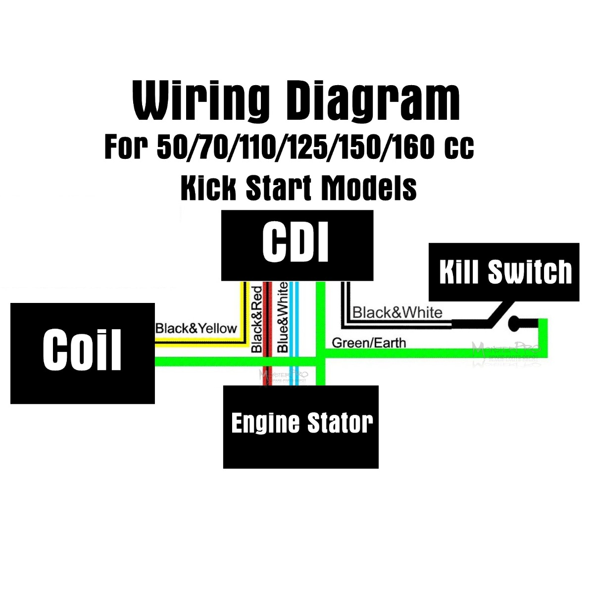 Dirt Cycle Diagram Great Design Of Wiring Kpx Bike Ssr 125cc Pit Free Engine Image For User Chinese