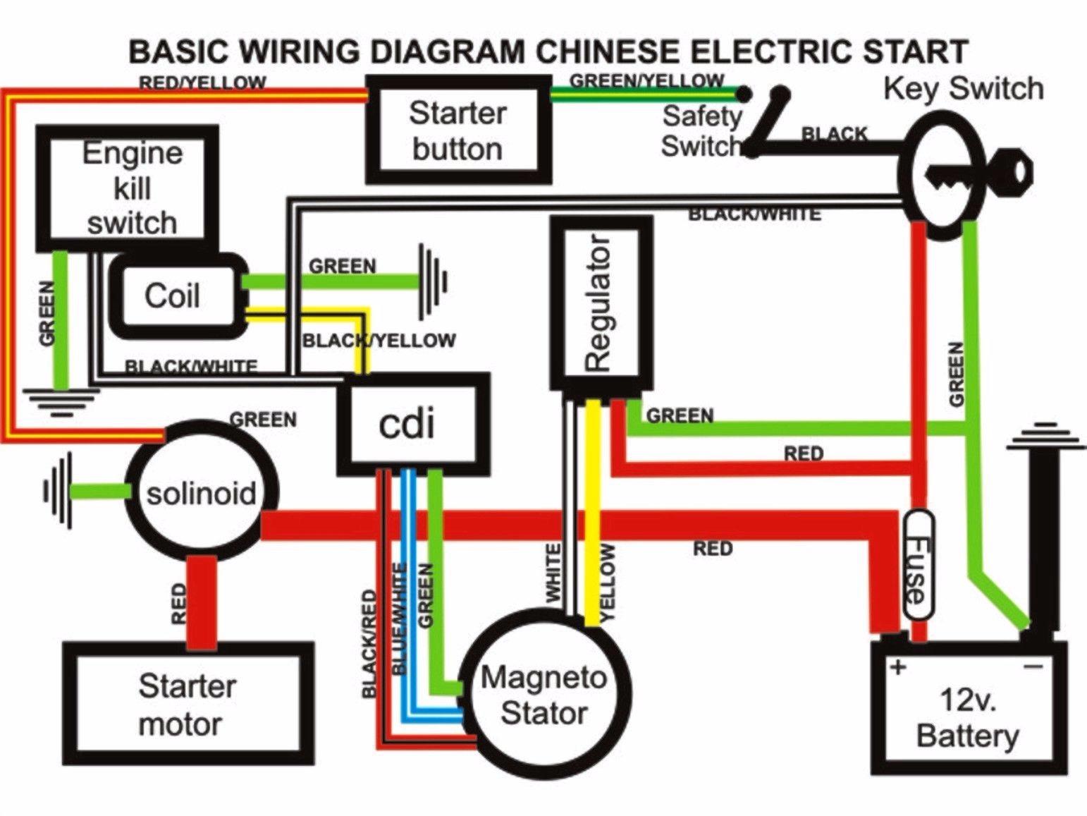 vitacci atv wiring diagram wiring diagramkazuma go kart wiring diagram wiring diagramkandi atv 250cc wiring diagram schematic diagram110cc go kart wiring